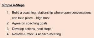 coaching process 4 steps