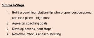 coaching process 4 steps